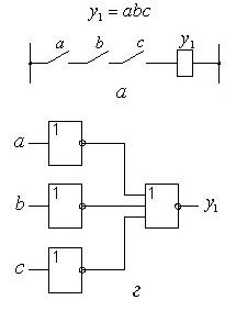 Приклади логічних функцій