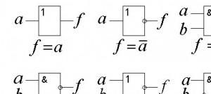Позначення логічних функцій